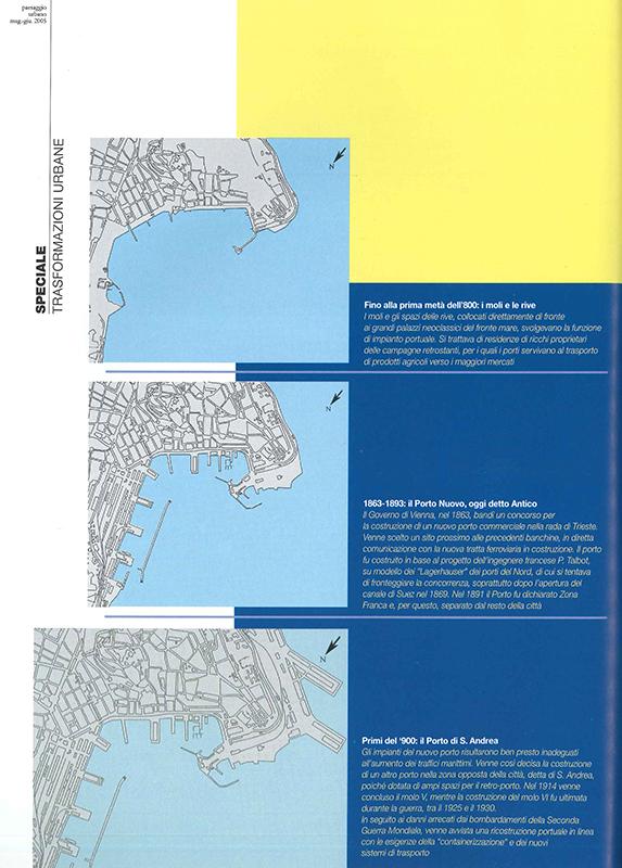 Paesaggio Urbano 3-2005-4